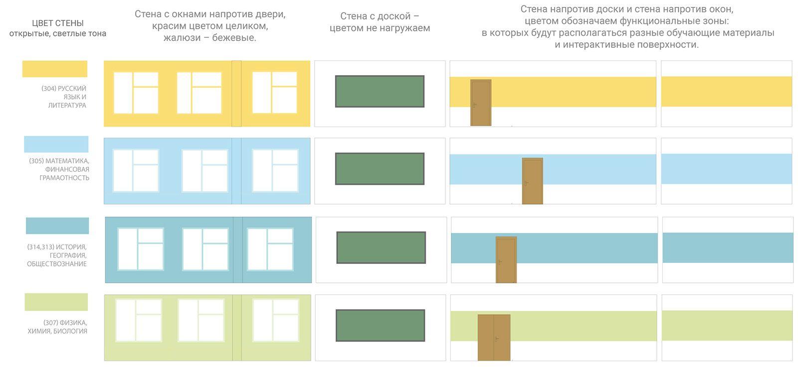 система окраски кабинетов