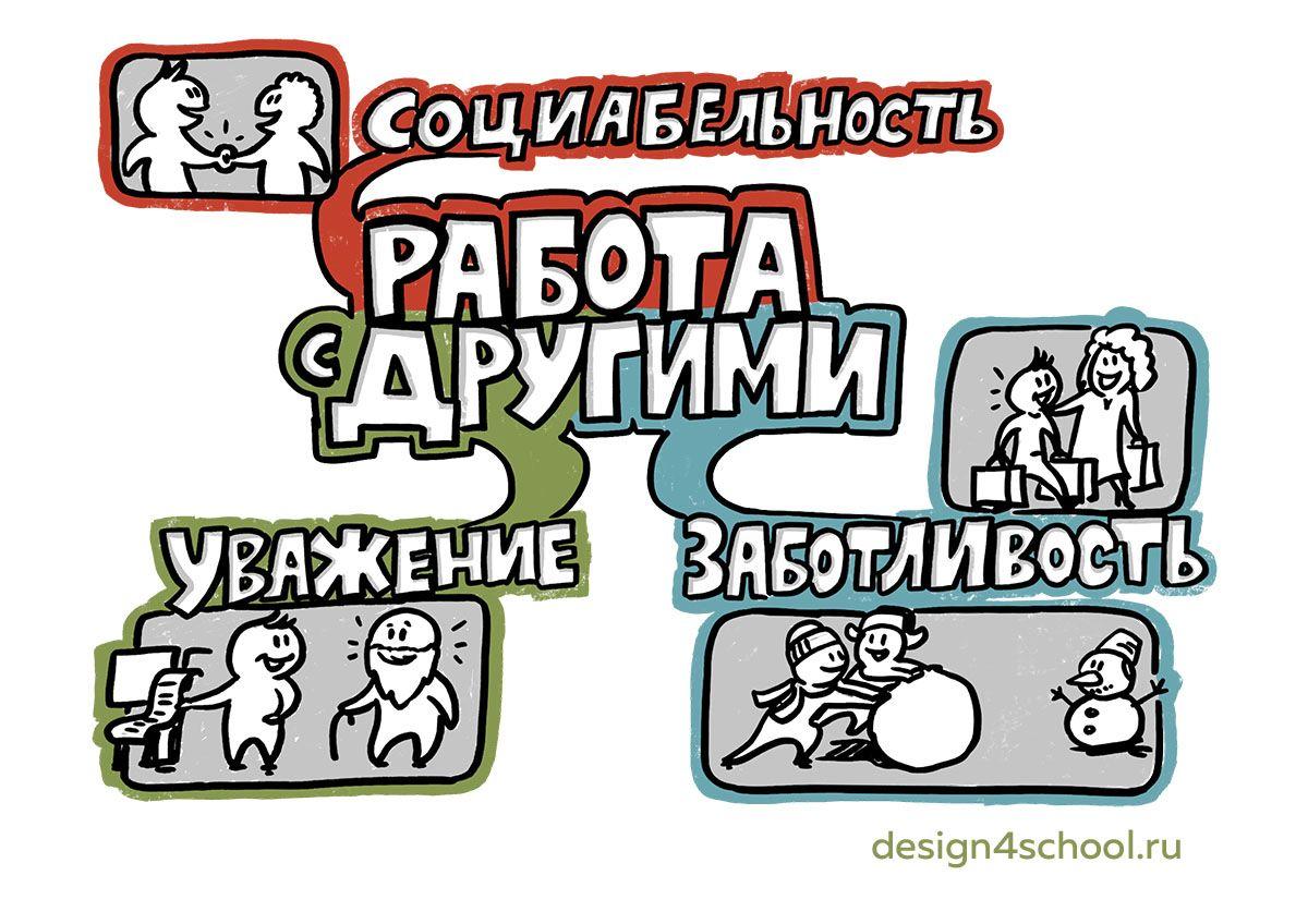 """Картинки по запросу """"программу по развитию социально-эмоциональных навыков"""""""""""
