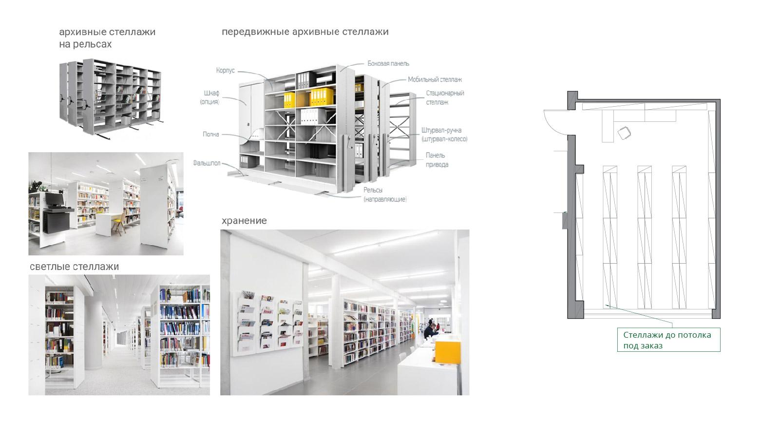 Хранилище школьной библиотеки