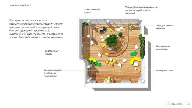 Изображение 8 - Фирменный стиль и концепт образовательного пространства в физико-математическом лицея.
