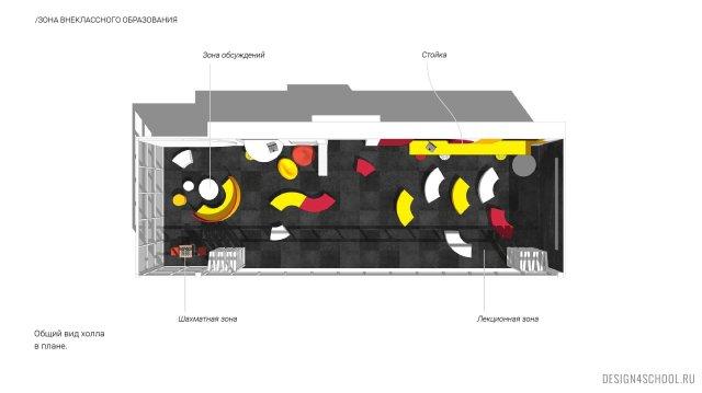 Изображение 11 - Фирменный стиль и концепт образовательного пространства в физико-математическом лицея.