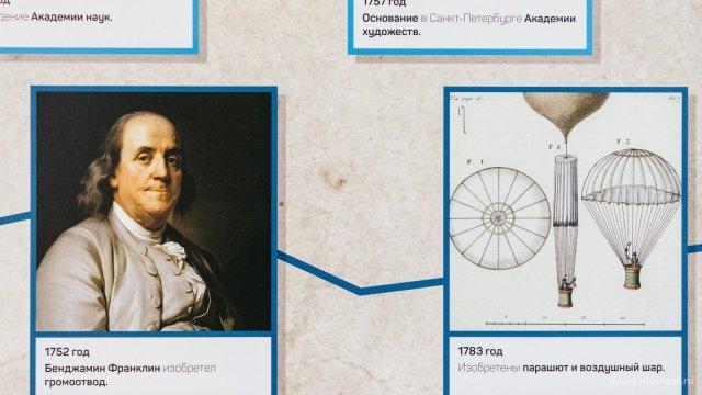 Изображение 15 - компоненты информационно образовательной среды школы
