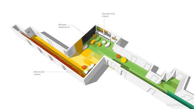 Изображение 2 - дизайн коридора и дизайн класса начальной школы
