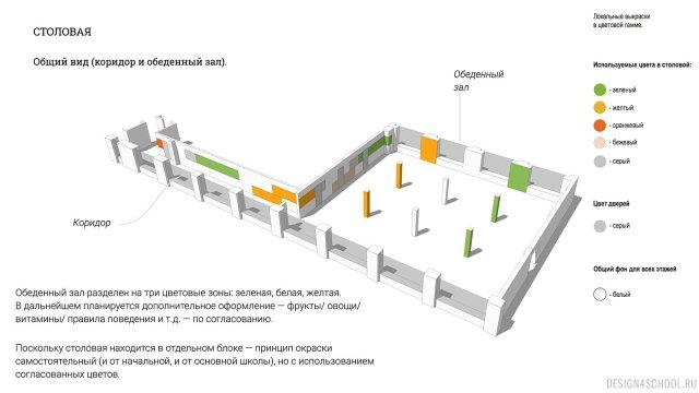 Изображение 26 - проект покраски новой школы