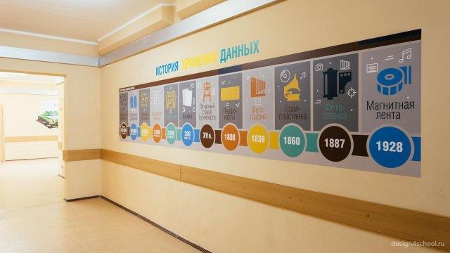 Изображение 5 - компоненты информационно образовательной среды школы