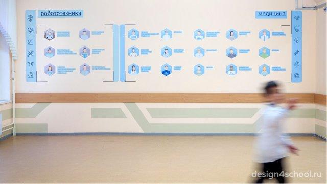 Изображение 3 - Рекреация роботов, атласа профессий и лестницы
