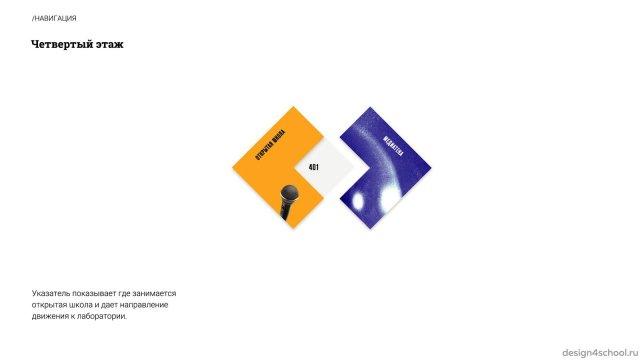 Изображение 14 - навигация в школе дизайн