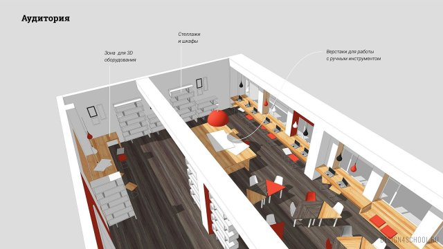 Изображение 7 - специализированные центры цифрового и гуманитарного образования «Точки роста»
