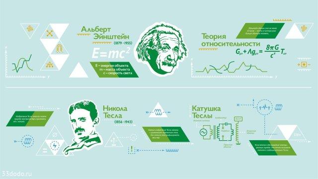Изображение 17 - Дизайн образовательной среды школы. Великие ученые мира.