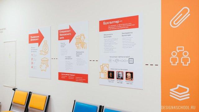 Изображение 3 - Оформление Лицея  Финансового университета