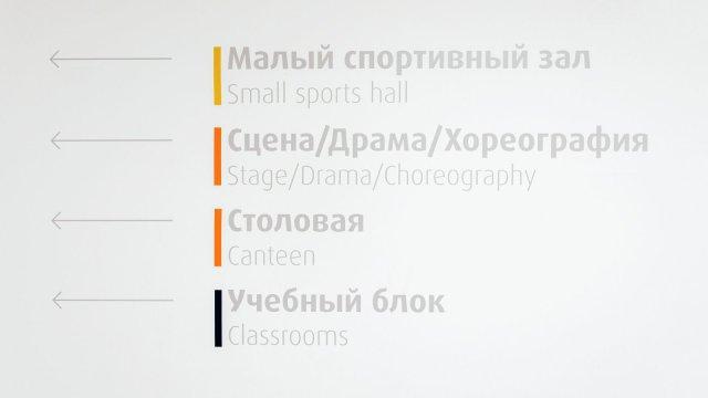 Изображение 8 - Навигация в школе