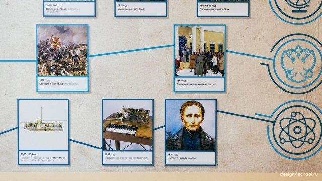 Изображение 13 - компоненты информационно образовательной среды школы