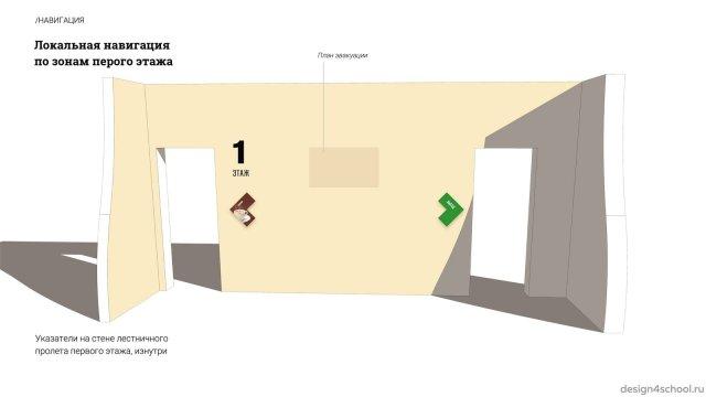 Изображение 6 - навигация в школе дизайн