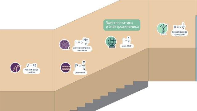Изображение 23 - Рекреация роботов, атласа профессий и лестницы