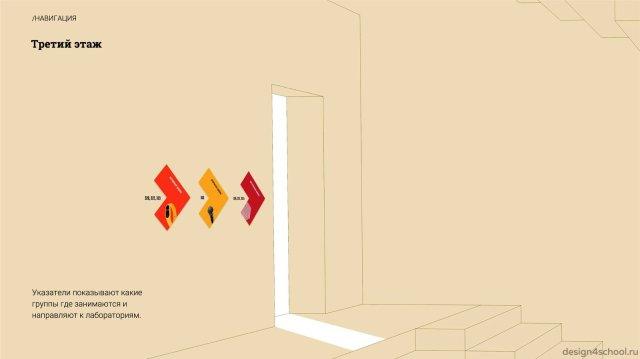 Изображение 13 - навигация в школе дизайн