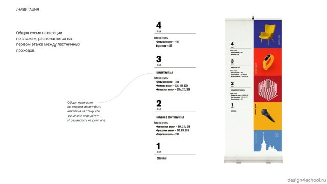 Изображение 2 - навигация в школе дизайн