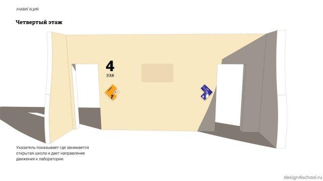 Изображение 15 - навигация в школе дизайн