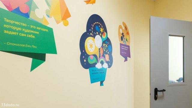 Изображение 21 - дизайн стен для центра поддержки семьи и детства