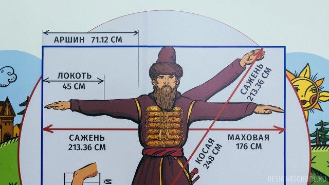 Изображение 11 - Оформление рекреации для начальной школы -История древней руси