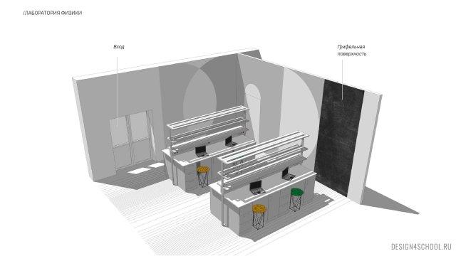 Изображение 14 - Фирменный стиль и концепт образовательного пространства в физико-математическом лицея.