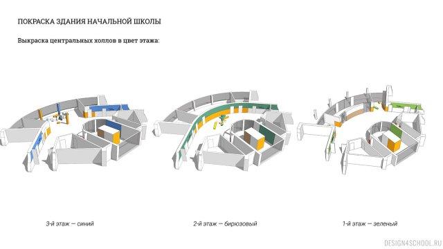 Изображение 6 - проект покраски новой школы