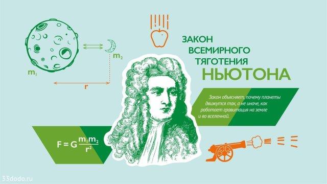 Изображение 16 - Дизайн образовательной среды школы. Великие ученые мира.