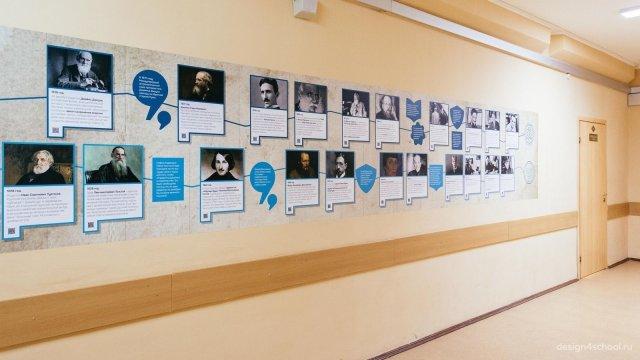 Изображение 14 - компоненты информационно образовательной среды школы