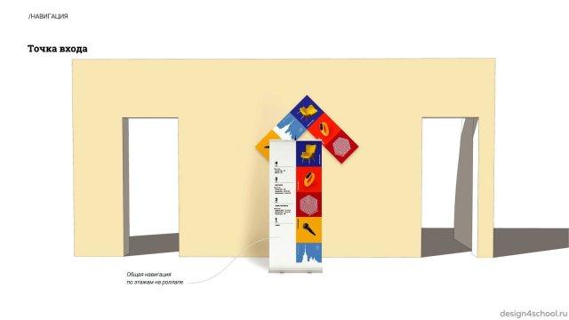 Изображение 3 - навигация в школе дизайн