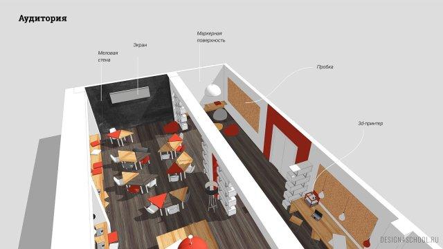 Изображение 9 - специализированные центры цифрового и гуманитарного образования «Точки роста»