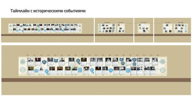 Изображение 17 - компоненты информационно образовательной среды школы