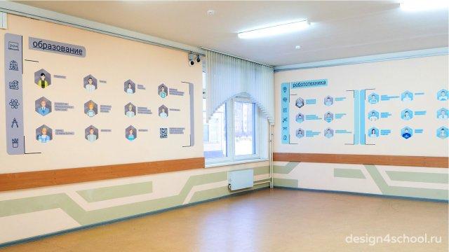 Изображение 2 - Рекреация роботов, атласа профессий и лестницы