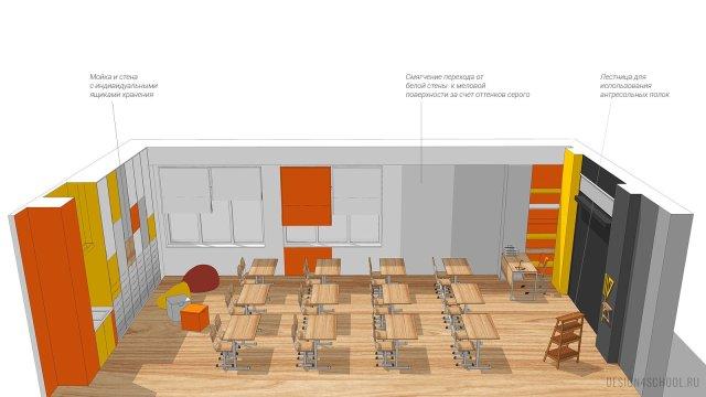 Изображение 9 - дизайн коридора и дизайн класса начальной школы