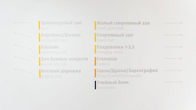 Изображение 5 - Навигация в школе