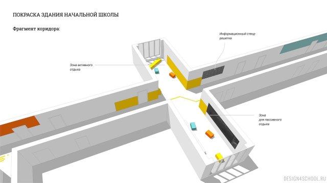 Изображение 5 - проект покраски новой школы