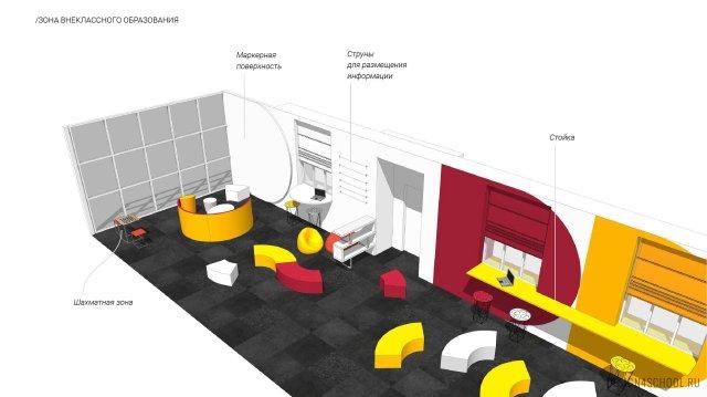 Изображение 12 - Фирменный стиль и концепт образовательного пространства в физико-математическом лицея.