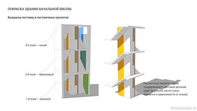 Изображение 7 - проект покраски новой школы