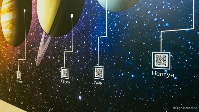 Изображение 12 - компоненты информационно образовательной среды школы