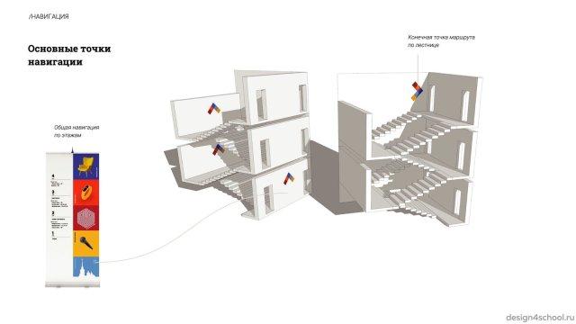Изображение 1 - навигация в школе дизайн