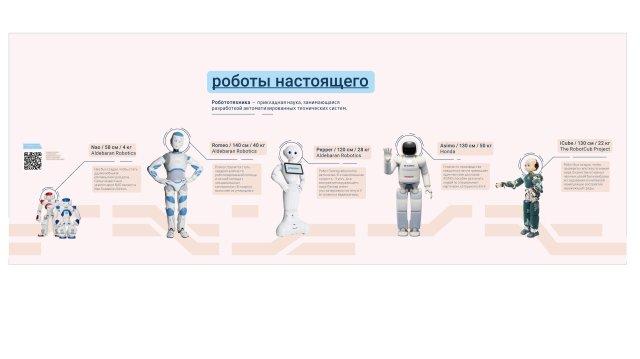 Изображение 21 - Рекреация роботов, атласа профессий и лестницы