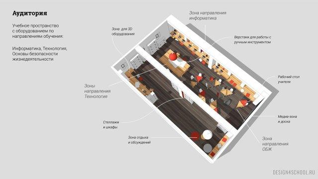 Изображение 6 - специализированные центры цифрового и гуманитарного образования «Точки роста»