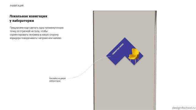 Изображение 10 - навигация в школе дизайн