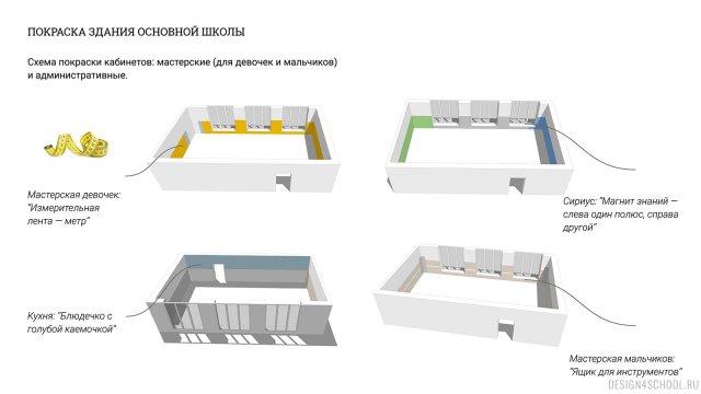 Изображение 17 - проект покраски новой школы