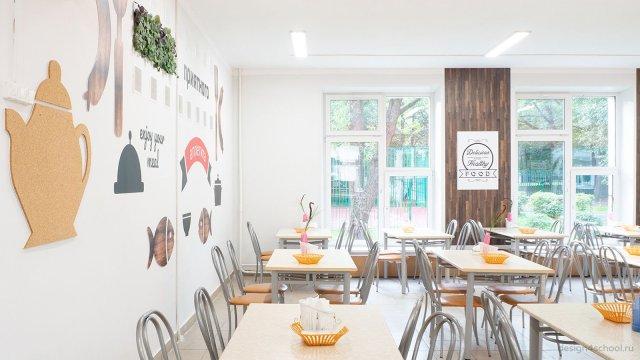 Изображение 10 - дизайн стен столовой старшей школы