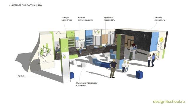 Изображение 4 - проект дизайна входной группы