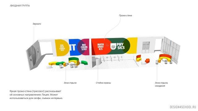Изображение 3 - Фирменный стиль и концепт образовательного пространства в физико-математическом лицея.