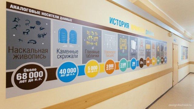 Изображение 6 - компоненты информационно образовательной среды школы