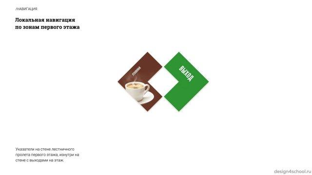 Изображение 5 - навигация в школе дизайн