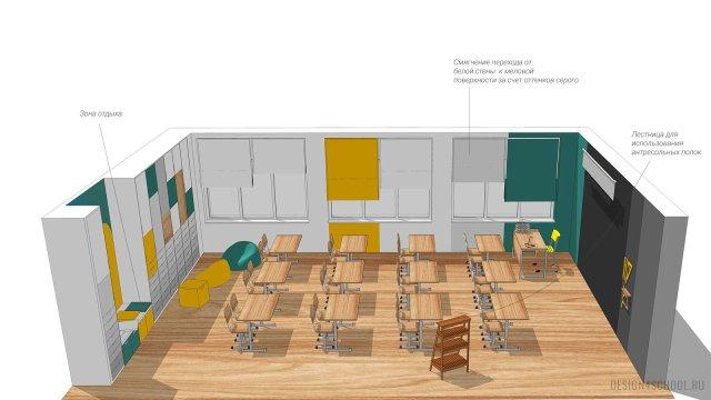 Изображение 16 - дизайн коридора и дизайн класса начальной школы