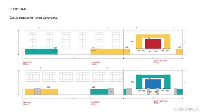 Изображение 24 - проект покраски новой школы