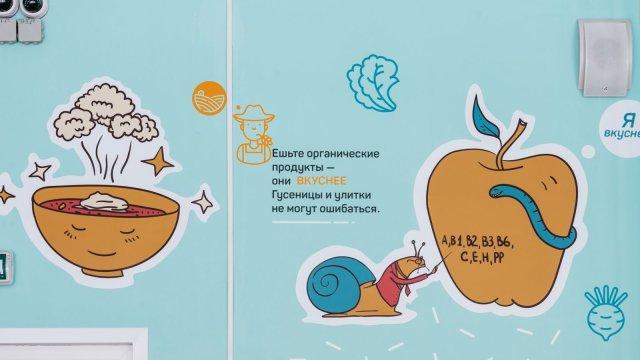 Изображение 1 - дизайн интерьера школьной столовой
